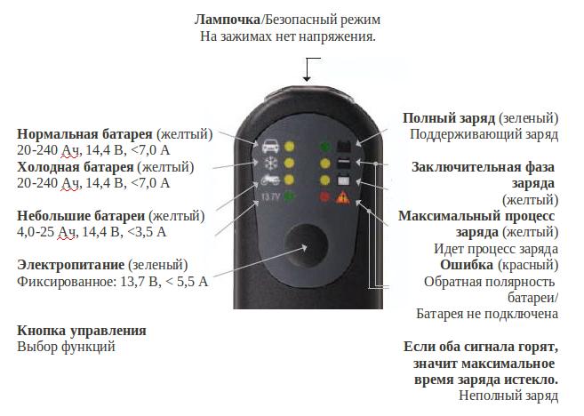 зарядное устройство HANDY 70