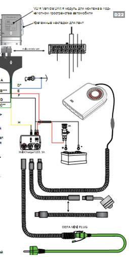 Схема установки системы DEFA